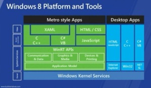 windows8-platform-tools_2